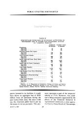 Public Utilities Fortnightly PDF