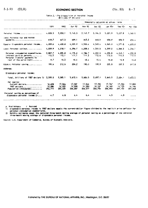 Daily Labor Report PDF