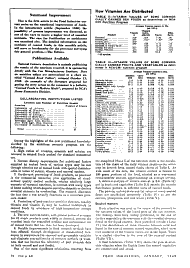 Food Engineering PDF