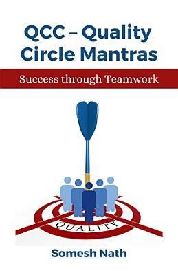 QCC     Quality Circle Mantras   Success through Teamwork