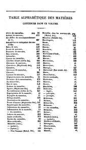 Dictionnaire de médecine: ou, Répertoire général des sciences médicales considérées sous le rapport théorique et pratique, Volume19