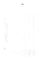 Special Energy Research and Development Appropriation Bill for 1975