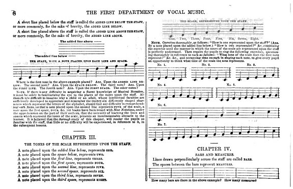 The Key stone Collection of Church Music PDF
