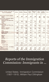 Immigrants in cities : a study of the population of selected districts in New York, Chicago, Philadelphia, Boston, Cleveland, Buffalo, and Milwaukee