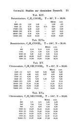 Journal für praktische Chemie: Bände 27-28