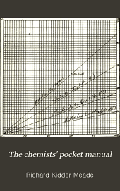 The Chemists' Pocket Manual: A Practical Handbook Containing Tables, Formulas, Calculations, Information, Physical and Analytical Methods for the Use of Chemists, Chemical Engineers, Assayers, Metallurgists, Manufacturers and Students