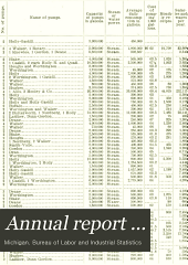 Annual Report of the Bureau of Labor and Industrial Statistics: Volume 15
