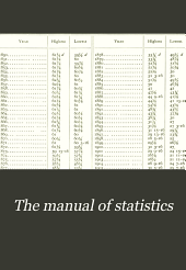 The Manual of Statistics: Stock Exchange Hand-book ...., Volume 28