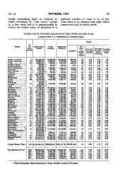 The Bulletin of the National Tax Association: Volumes 4-6