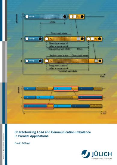 Characterizing Load and Communication Imbalance in Parallel Applications PDF