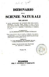 Dizionario delle scienze naturali nel quale si tratta metodicamente dei differenti esseri della natura, ... accompagnato da una biografia de' piu celebri naturalisti, opera utile ai medici, agli agricoltori, ai mercanti, agli artisti, ai manifattori, ...: 11: FAB-FIZ.