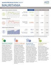 Mauritania: Agricultural R&D Indicators Factsheet