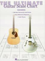 The Ultimate Guitar Scale Chart (Music Instruction)