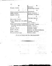 Dictionnaire des jeux mathématiques contenant l'analyse, les recherches, les calculs, les probabilités et les tables numériques, publiés par plusieurs célèbres mathématiciens, relativement aux jeux de hasard et de combinaisons et suite du dictionnaire des jeux