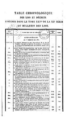 Bulletin des lois  Partie principale PDF