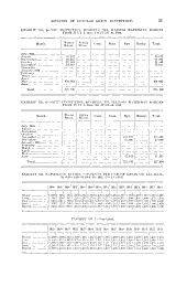 Annual Report - Illinois Department of Agriculture: Volumes 4-19
