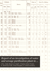 Report of an investigation of water and sewage purification plant in Ohio, made under authority of an act of legislature, passed February 23, 1906. 1906-1907