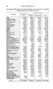 A Complete Descriptive and Statistical Gazetteer of the United States of America: Containing a Particular Description of the States, Territories, Counties, Districts, Parishes, Cities, Towns and Villages-- Mountains, Rivers, Lakes, Canals, and Railroads; with an Abstract of the Census and Statistics for 1840, Exhibiting a Complete View of the Agricultural, Commercial, Manufacturing; and Literary Condition and Resources of the Country