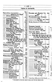 The Monthly Army List