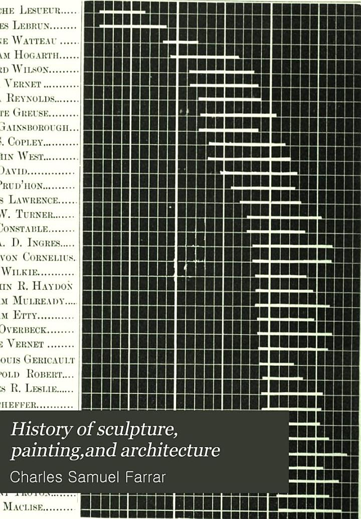 History of Sculpture, Painting,and Architecture