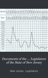 Documents of the ... Legislature of the State of New Jersey: Issue 3