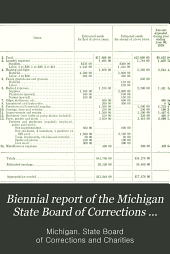 Biennial Report ...: Volume 20