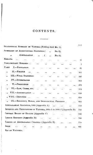 Victorian Year book