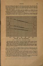 Aeronautics Bulletin