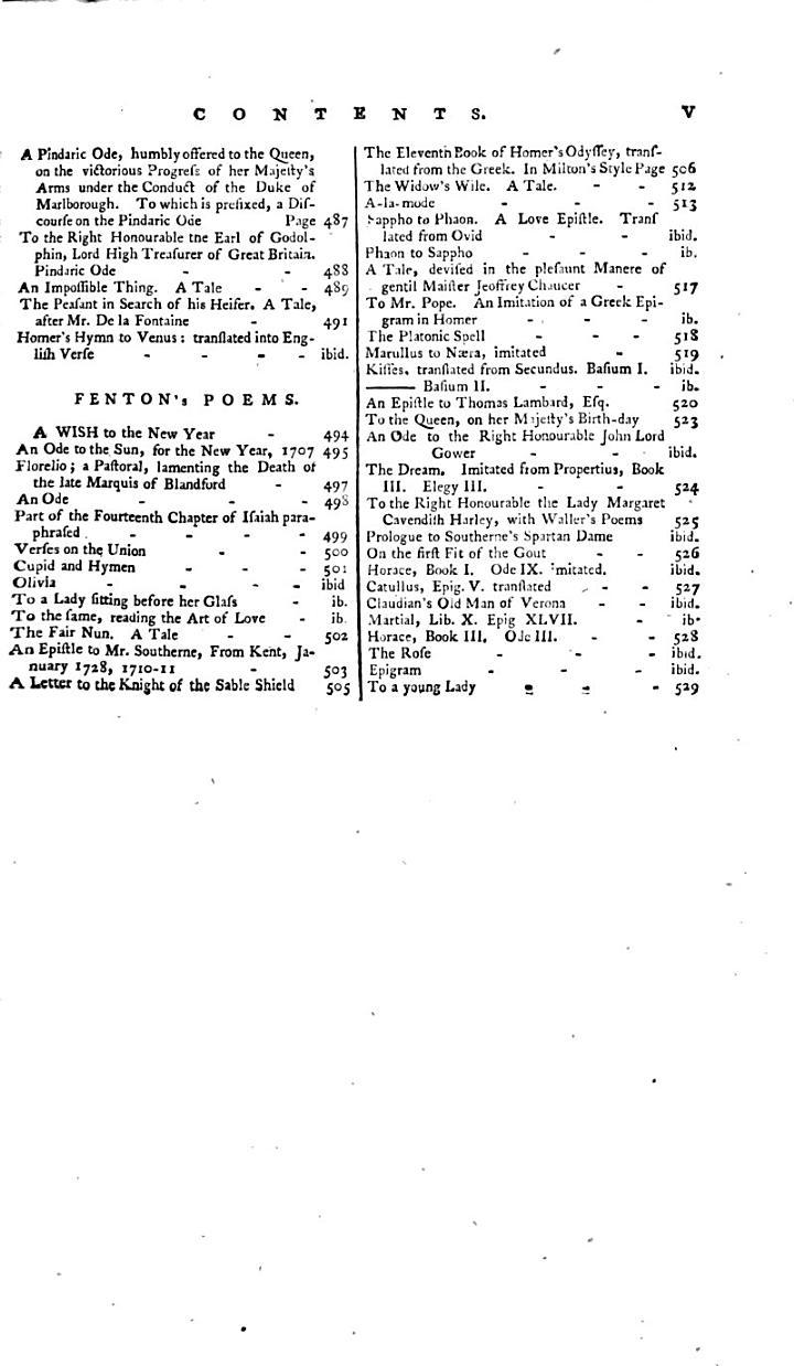 Garth. Rowe. Hughes. Addison. Sheffield (Duke of Buckingham) Prior. Congreve. Fenton