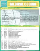 Medical Coding (Speedy Study Guides