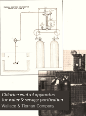 Chlorine Control Apparatus for Water and Sewage Purification