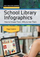 School Library Infographics  How to Create Them  Why to Use Them PDF