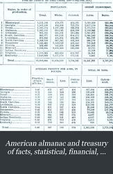 American Almanac and Treasury of Facts  Statistical  Financial  and Political  for     1878 89 PDF