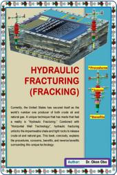Hydraulic Fracturing (Fracking) - Procedures, Issues, and Benefits: Procedures, Issues, and Benefits
