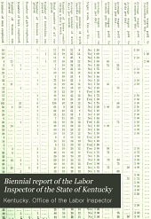 Biennial Report of the Labor Inspector of the State of Kentucky