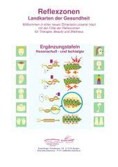 4 - Hexenschuß - und Ischialgie: Reflexzonen - Ergänzungstafeln für die Naturheilkunde und Physiotherapie