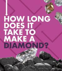 How Long Does It Take to Make a Diamond  PDF