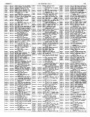 The Compu mark Directory of U S  Trademarks PDF