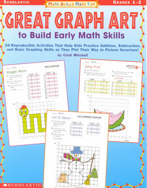 Math And Graphing Skills