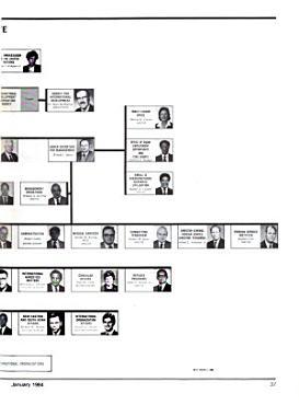 State PDF
