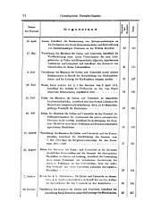 Verordnungsblatt: Band 1881