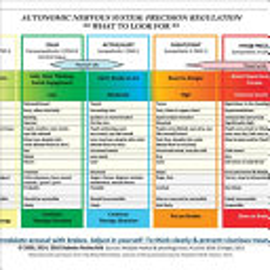 Autonomic Nervous System Table Book