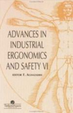 Advances In Industrial Ergonomics VI