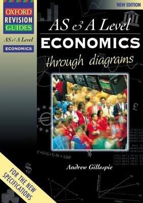 Advanced Economics Through Diagrams PDF