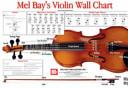 Download Violin Wall Chart Book