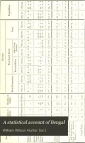 A Statistical Account of Bengal: Volume 17