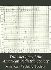 Transactions of the American Pediatric Society: Volume 12