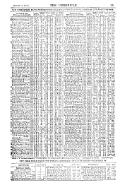 The Commercial and Financial Chronicle: Volume 64, Part 1