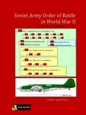 Soviet Army Order of Battle in WWII June to December 1941