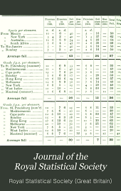 Journal of the Royal Statistical Society: Volume 65